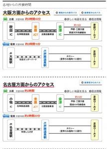 shibamasakansaiaccess